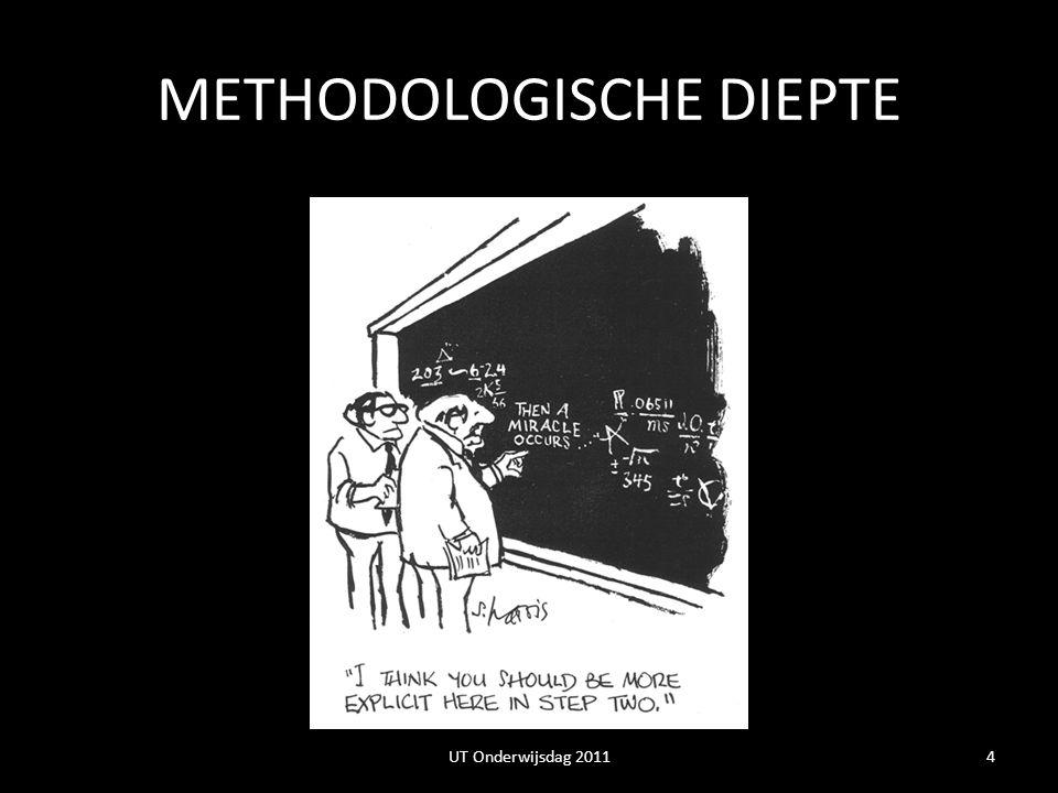 METHODOLOGISCHE DIEPTE