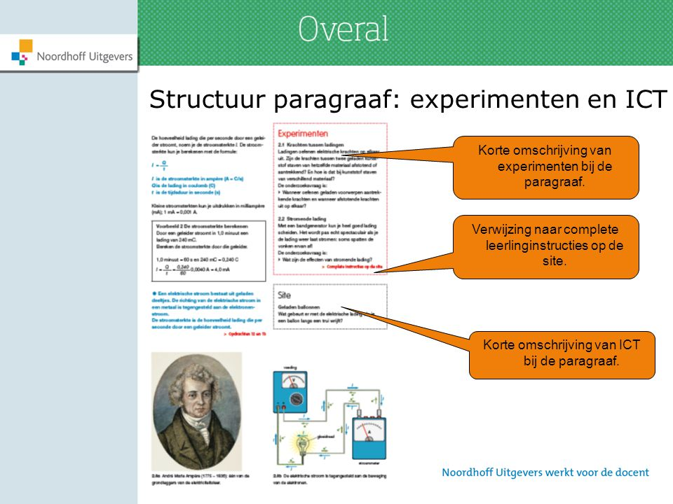 Structuur paragraaf: experimenten en ICT