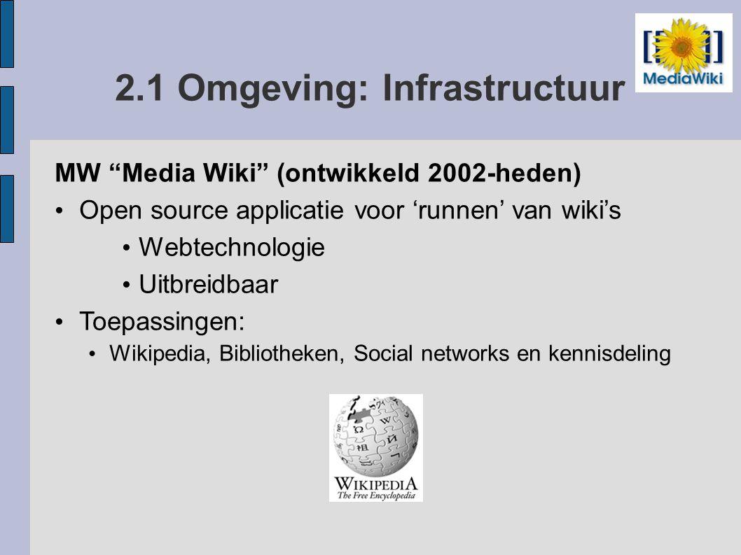 2.1 Omgeving: Infrastructuur