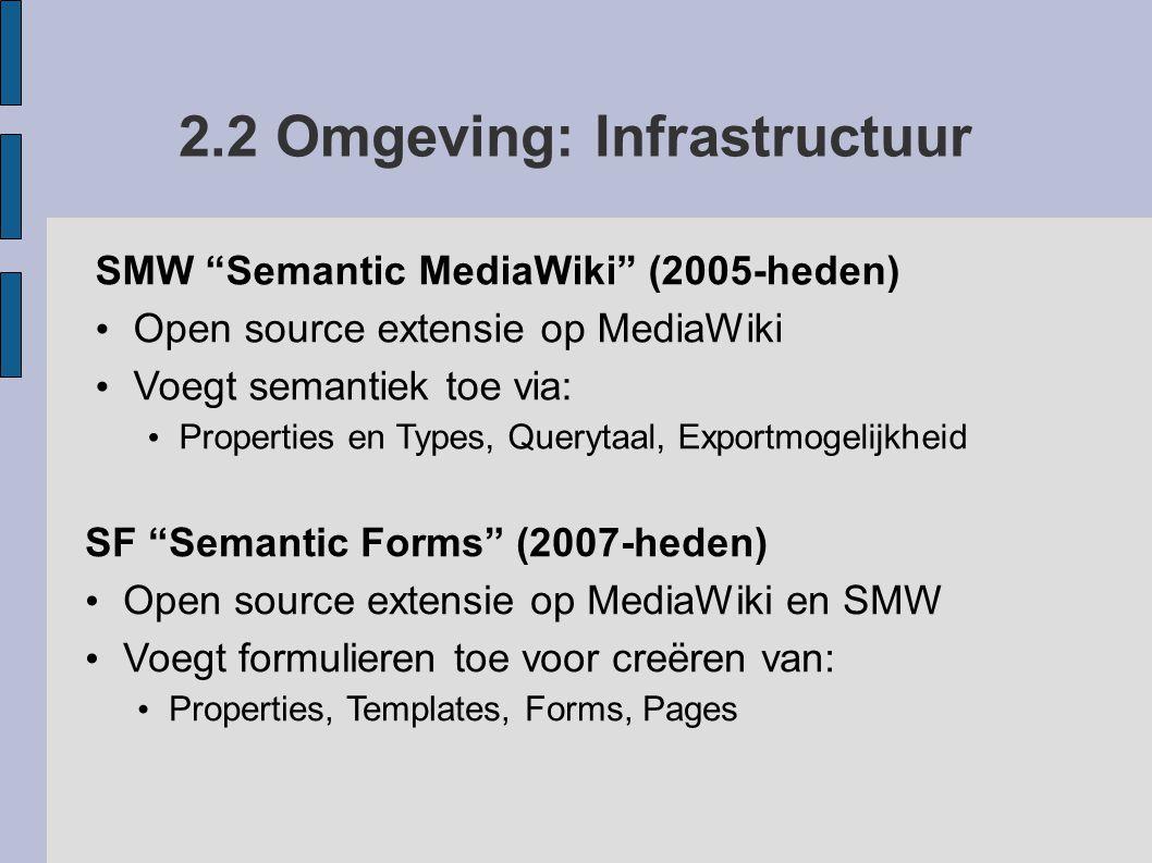 2.2 Omgeving: Infrastructuur