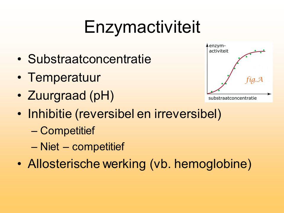 Enzymactiviteit Substraatconcentratie Temperatuur Zuurgraad (pH)