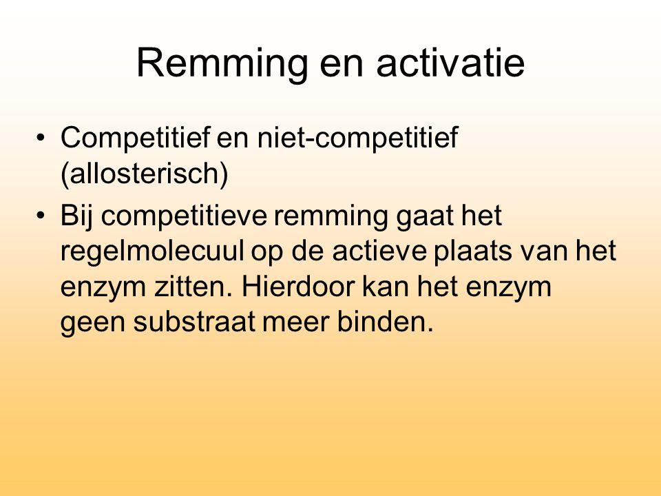 Remming en activatie Competitief en niet-competitief (allosterisch)