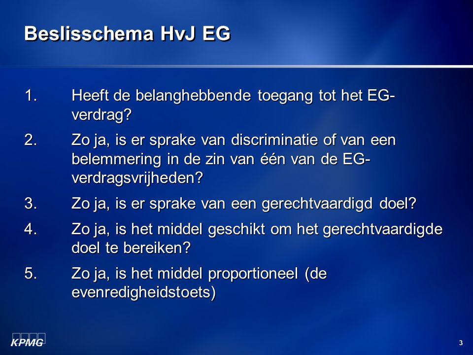 Beslisschema HvJ EG 1. Heeft de belanghebbende toegang tot het EG- verdrag