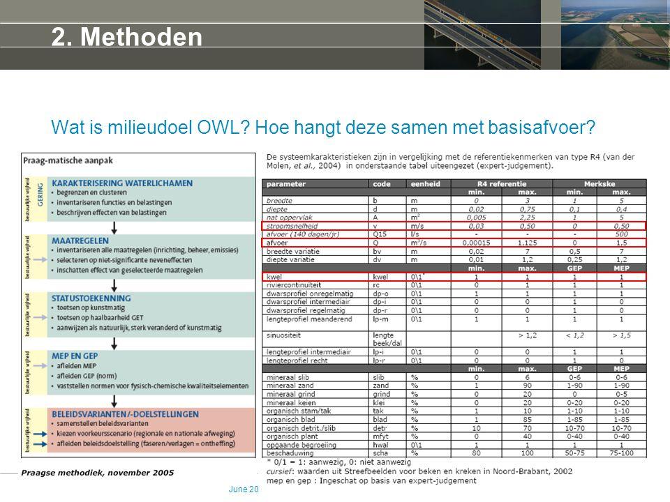 2. Methoden Wat is milieudoel OWL Hoe hangt deze samen met basisafvoer June 20 2008