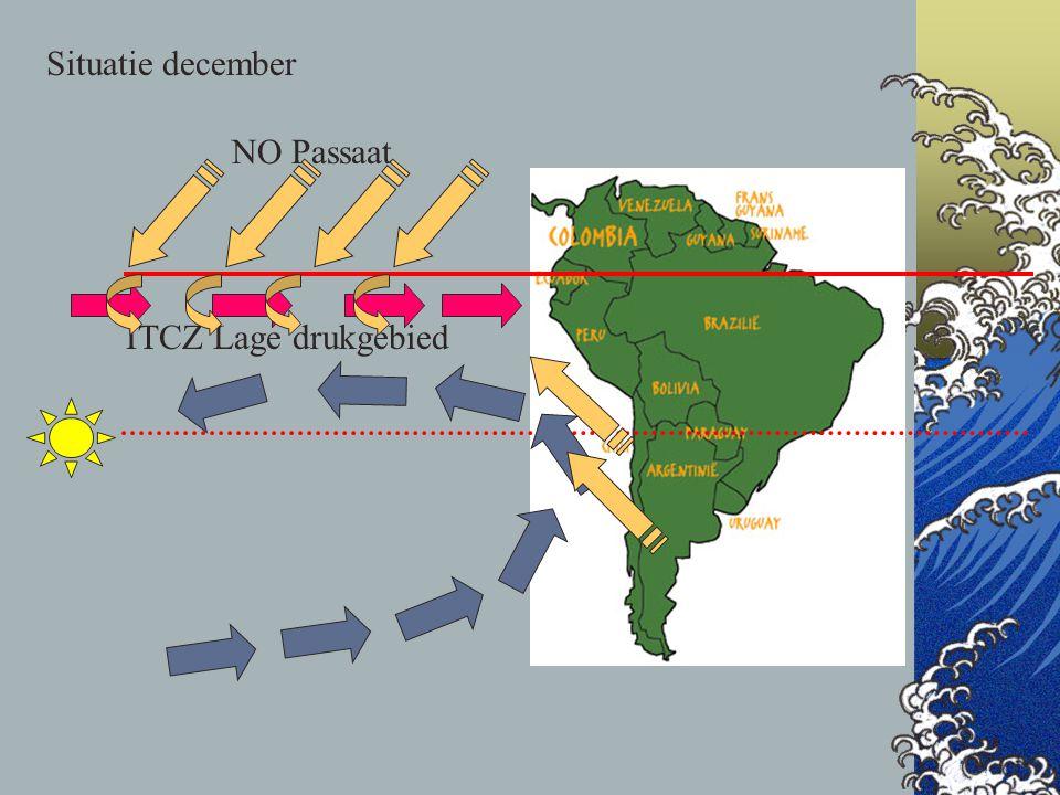 Situatie december NO Passaat ITCZ Lage drukgebied