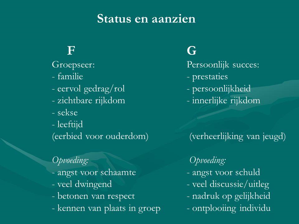 F G Groepseer: Persoonlijk succes: - familie - prestaties