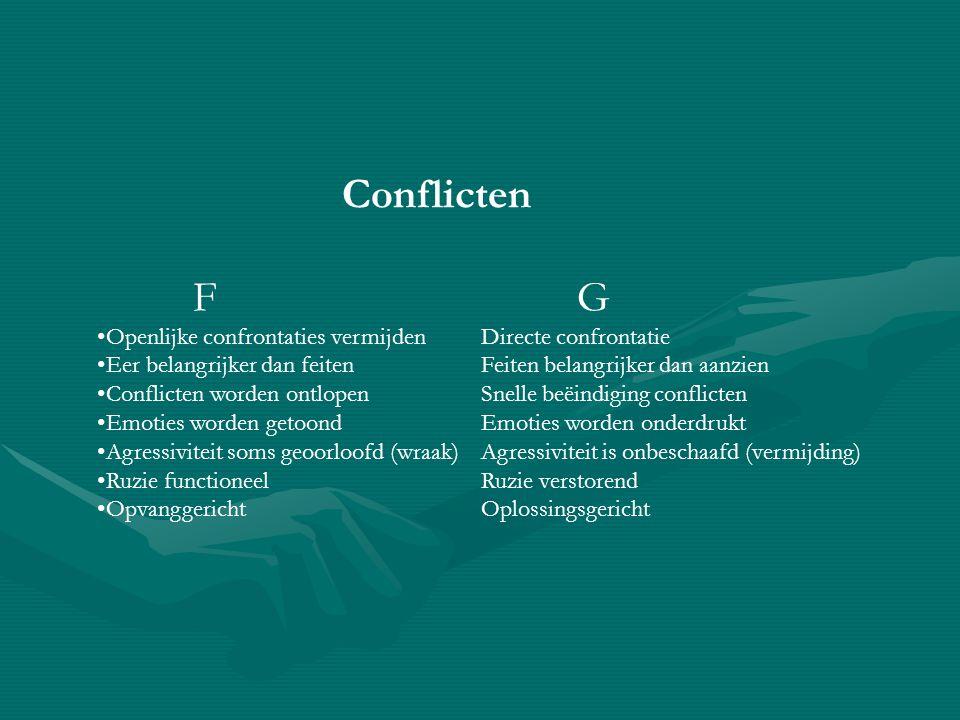 Conflicten F G Openlijke confrontaties vermijden Directe confrontatie