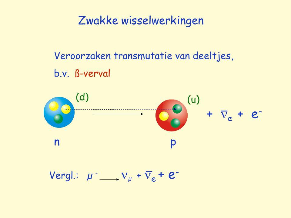 + e + e- Zwakke wisselwerkingen n p