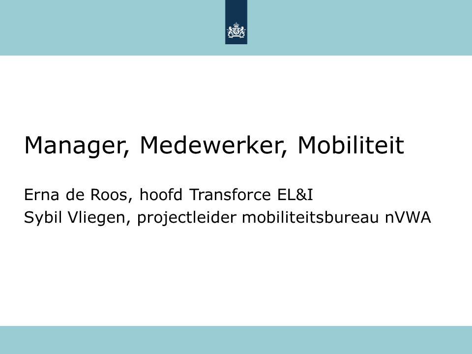 Manager, Medewerker, Mobiliteit