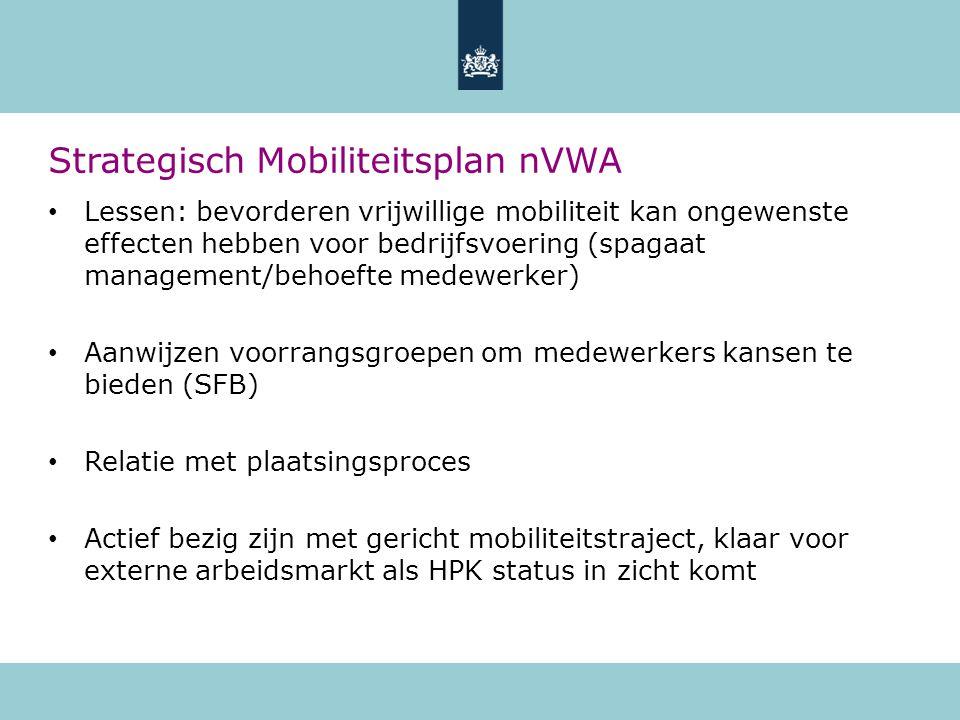 Strategisch Mobiliteitsplan nVWA