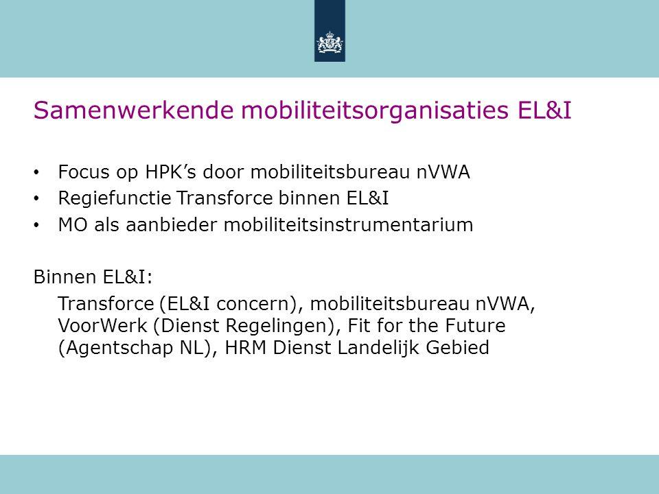 Samenwerkende mobiliteitsorganisaties EL&I