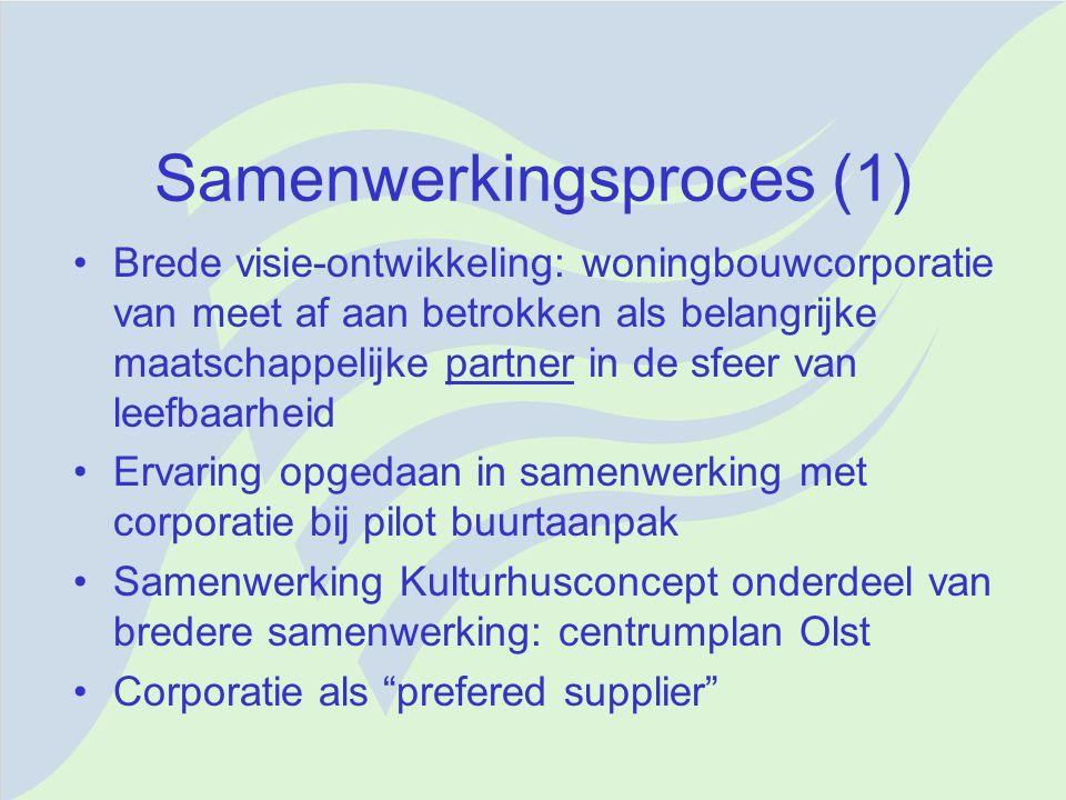 Samenwerkingsproces (1)