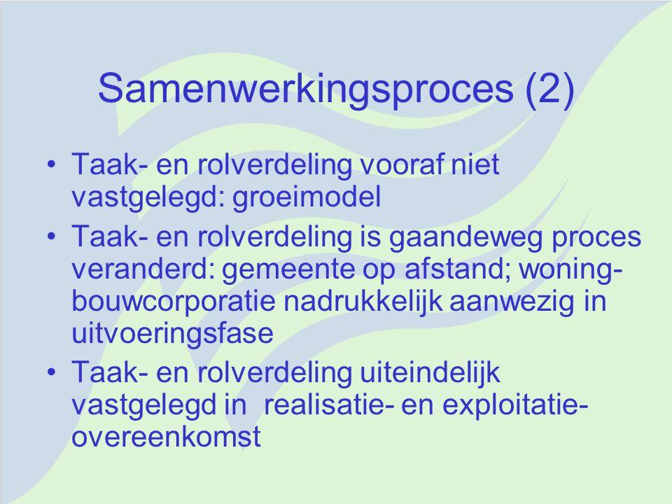 Samenwerkingsproces (2)