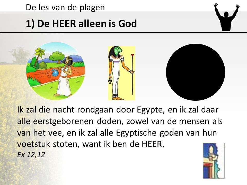 1) De HEER alleen is God De les van de plagen