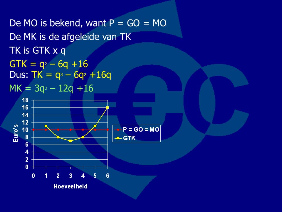De MO is bekend, want P = GO = MO