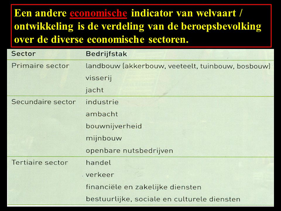 Een andere economische indicator van welvaart / ontwikkeling is de verdeling van de beroepsbevolking over de diverse economische sectoren.