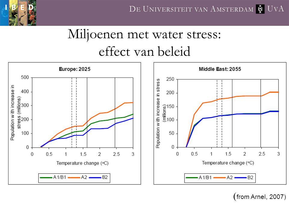 Miljoenen met water stress: effect van beleid