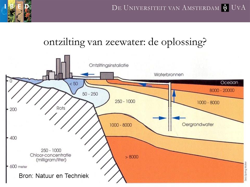 ontzilting van zeewater: de oplossing
