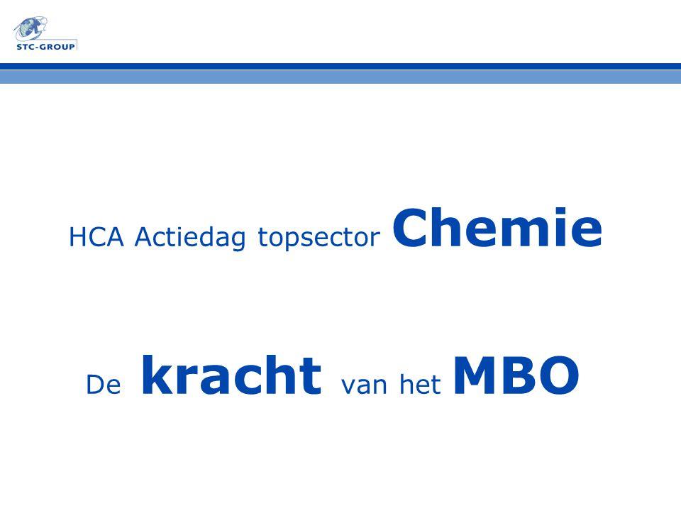 HCA Actiedag topsector Chemie