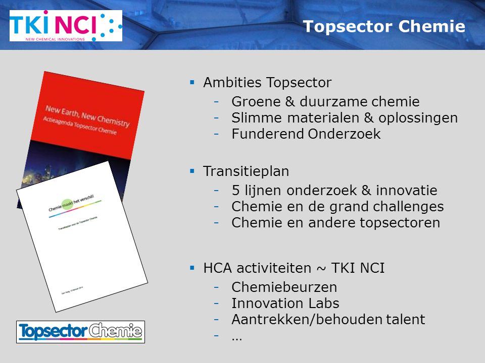 Topsector Chemie Ambities Topsector Groene & duurzame chemie