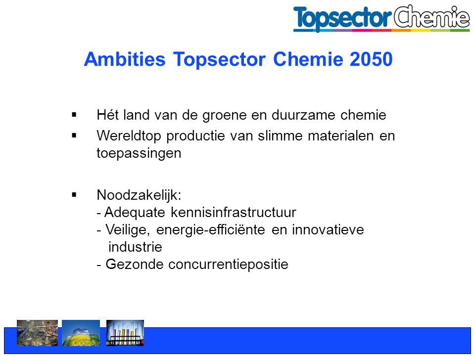 Ambities Topsector Chemie 2050