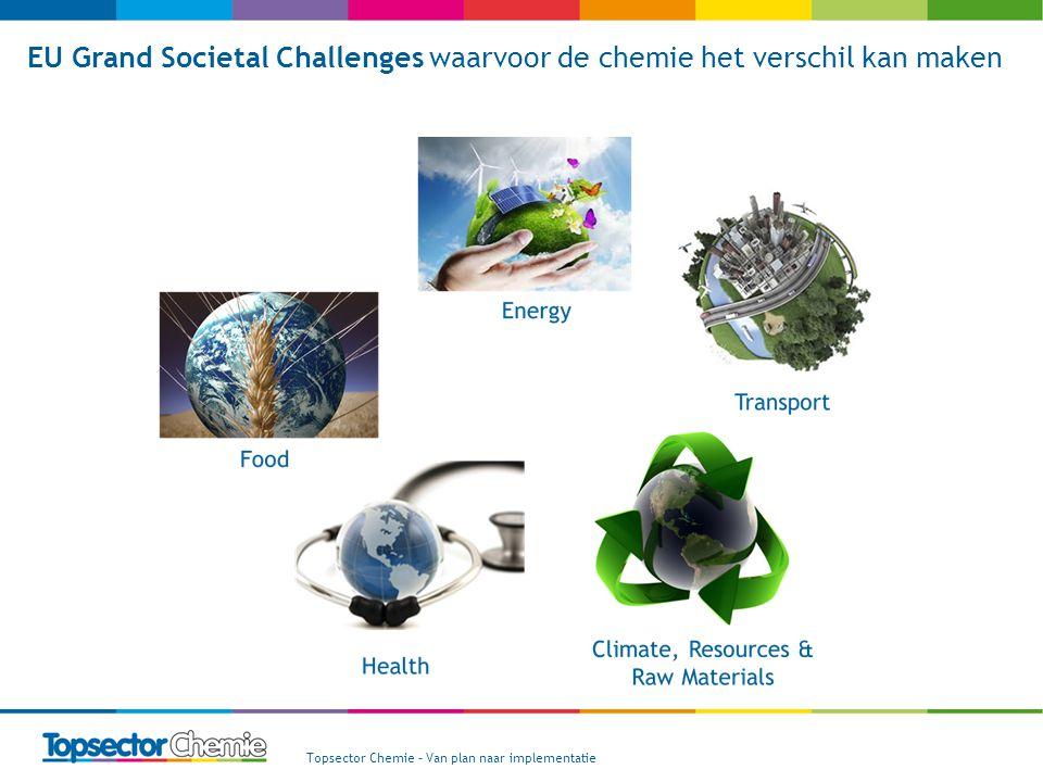 EU Grand Societal Challenges waarvoor de chemie het verschil kan maken