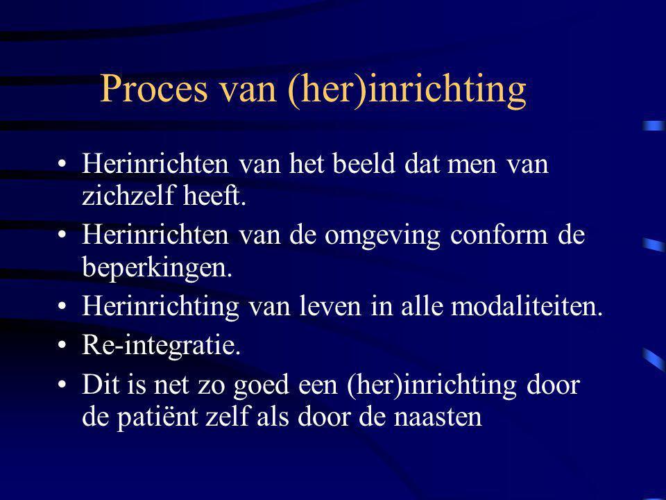 Proces van (her)inrichting