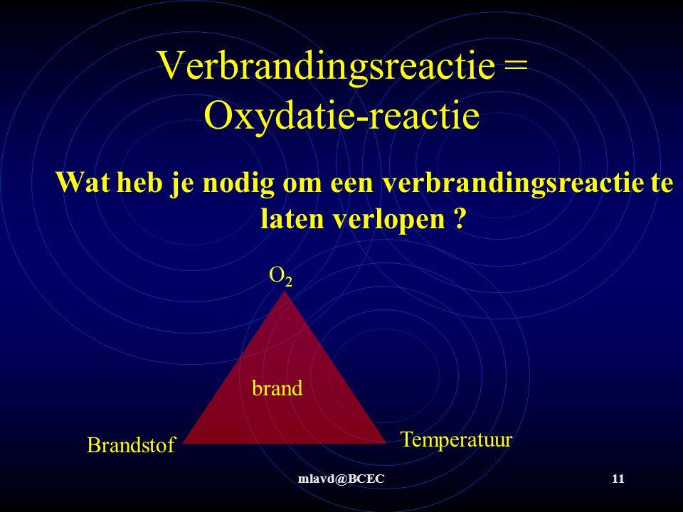 Verbrandingsreactie = Oxydatie-reactie