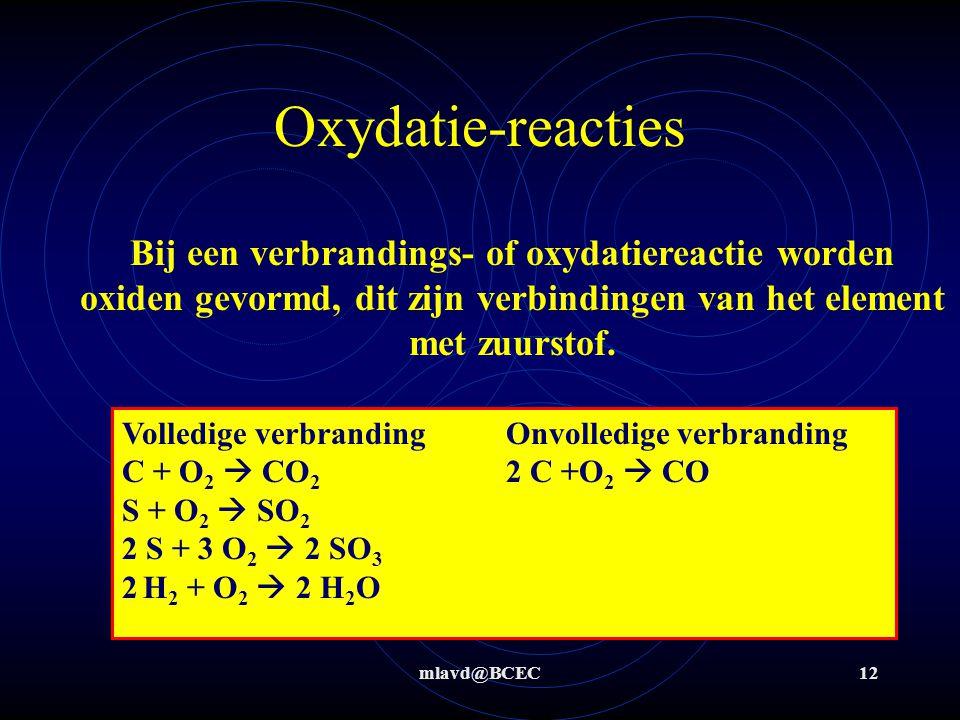 Oxydatie-reacties Bij een verbrandings- of oxydatiereactie worden oxiden gevormd, dit zijn verbindingen van het element met zuurstof.