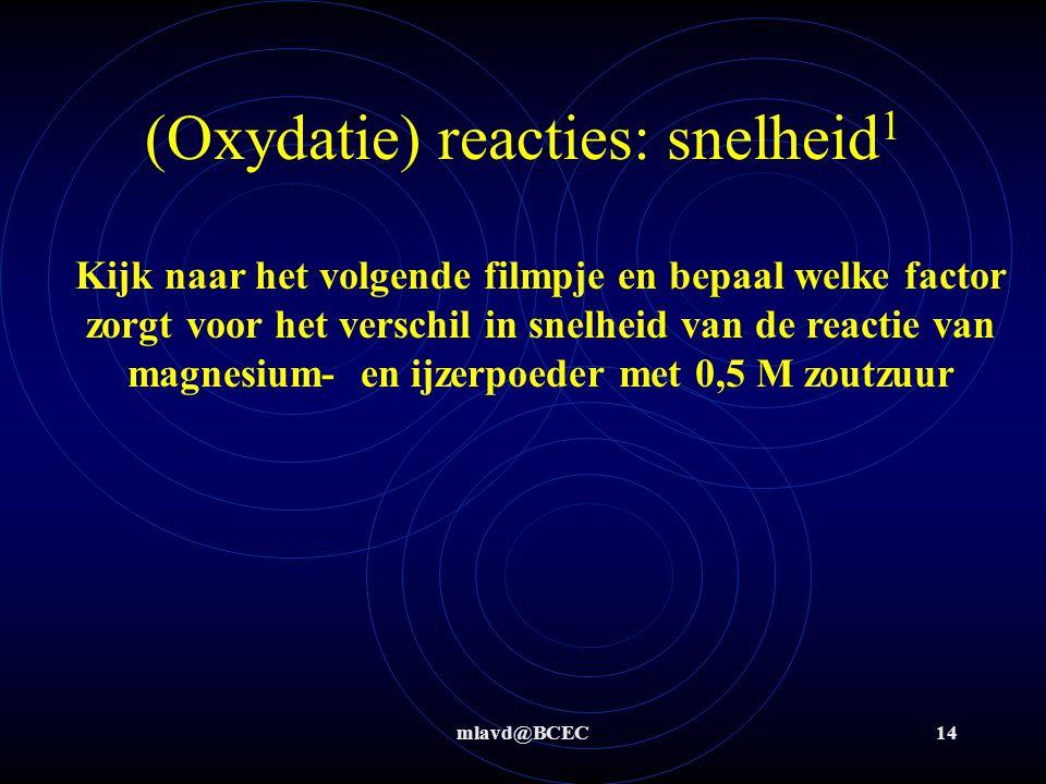 (Oxydatie) reacties: snelheid1
