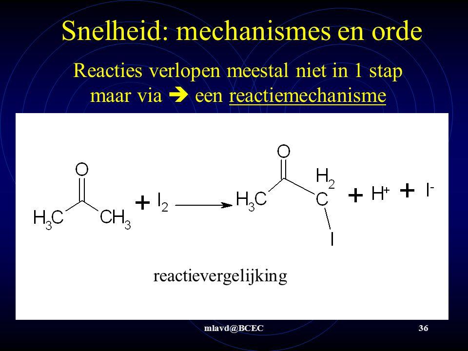 Snelheid: mechanismes en orde