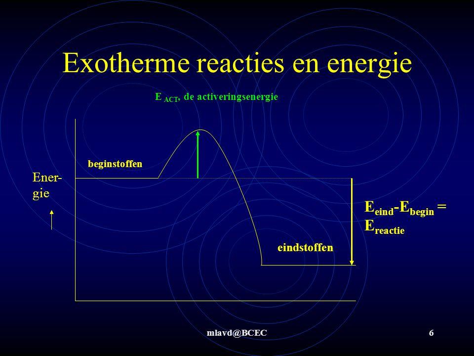 Exotherme reacties en energie