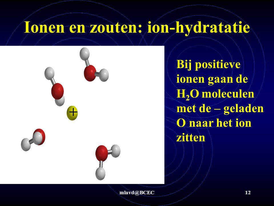 Ionen en zouten: ion-hydratatie
