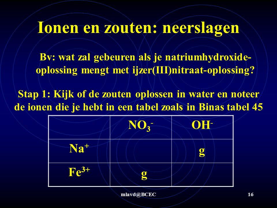 Ionen en zouten: neerslagen