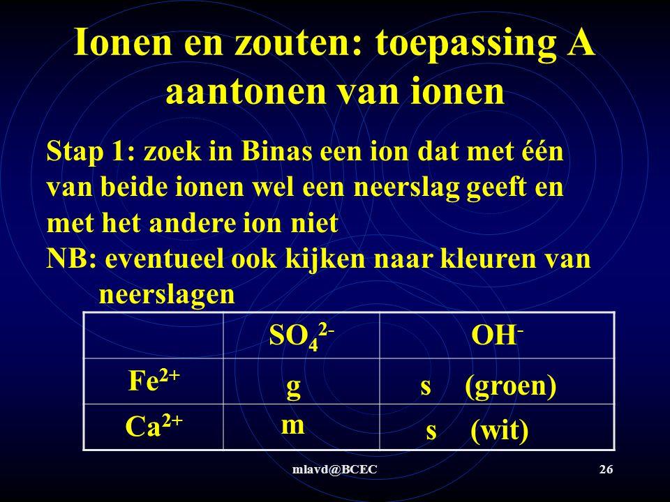 Ionen en zouten: toepassing A aantonen van ionen