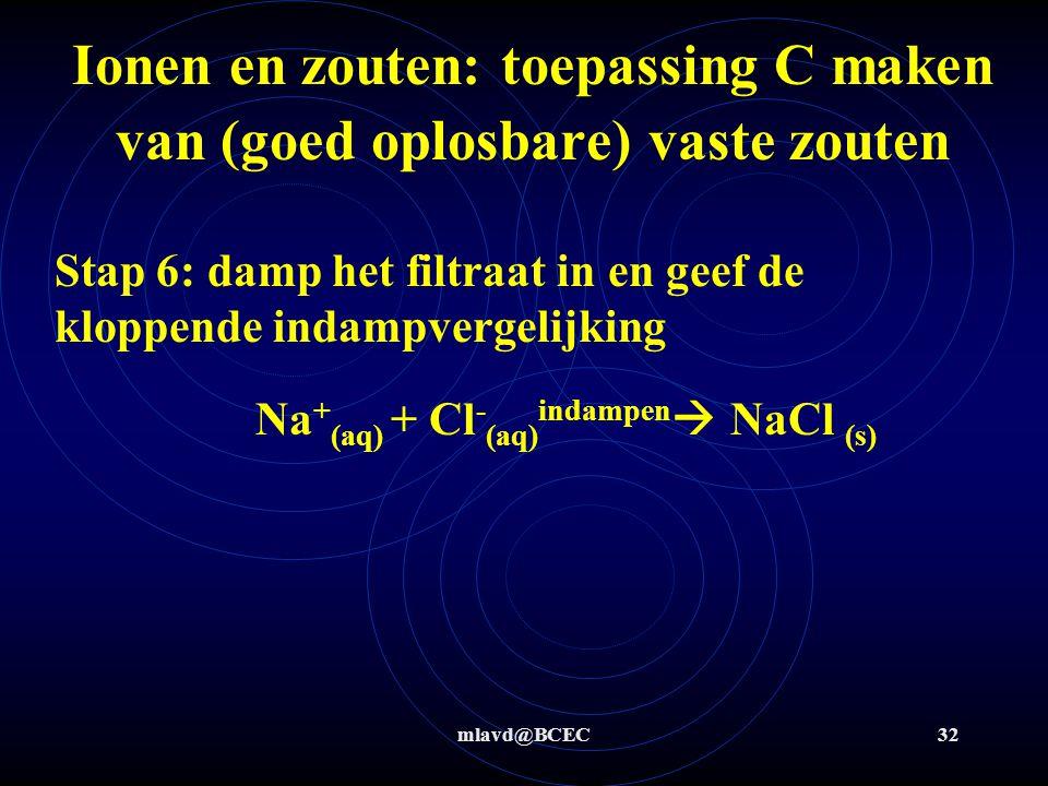 Ionen en zouten: toepassing C maken van (goed oplosbare) vaste zouten