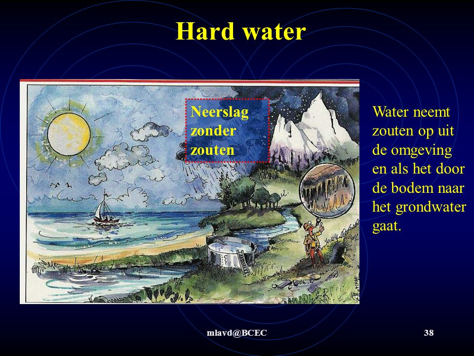 Hard water Neerslag zonder zouten