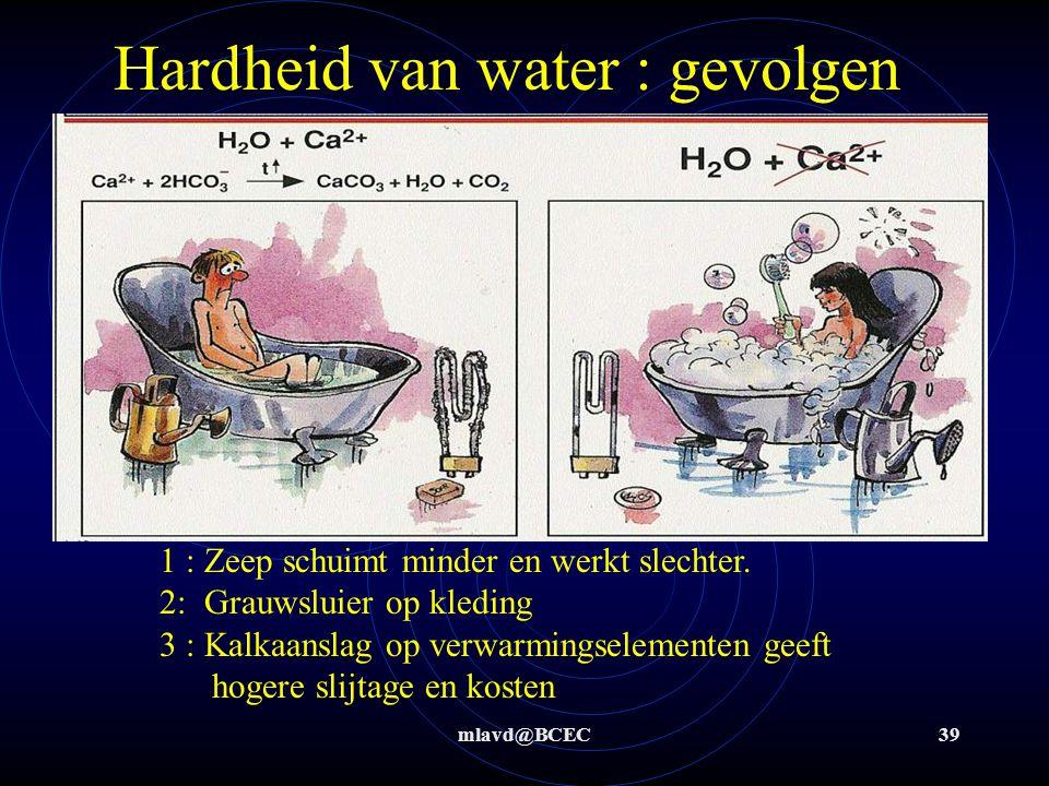 Hardheid van water : gevolgen