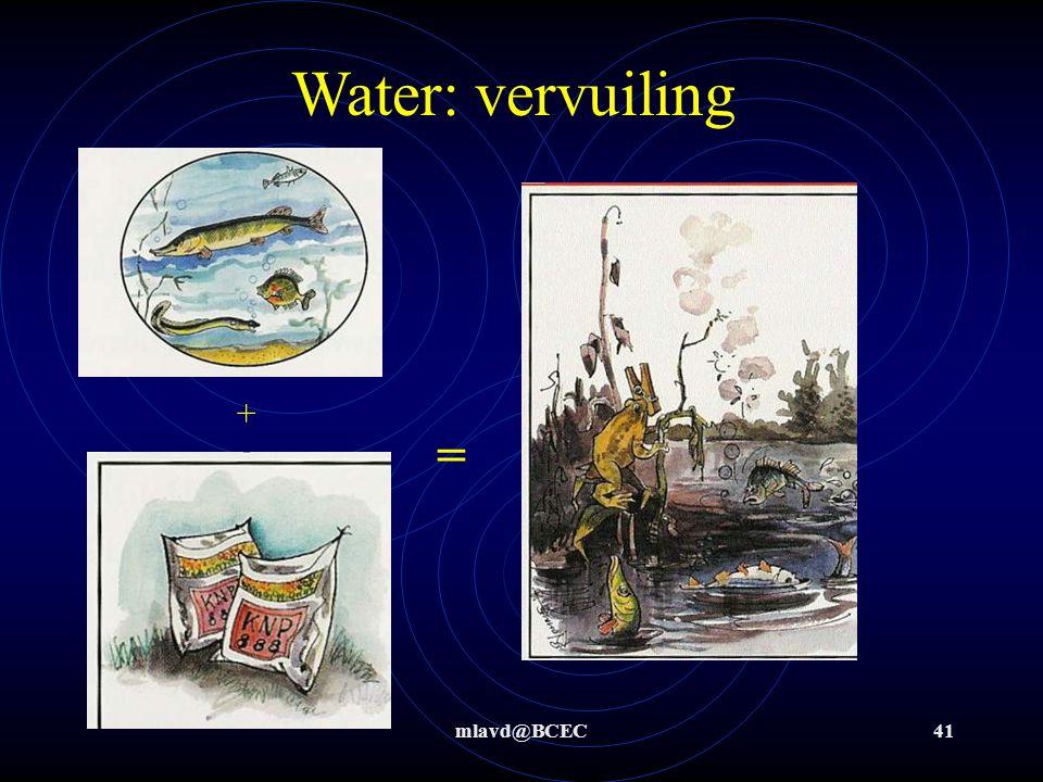 Water: vervuiling + = mlavd@BCEC