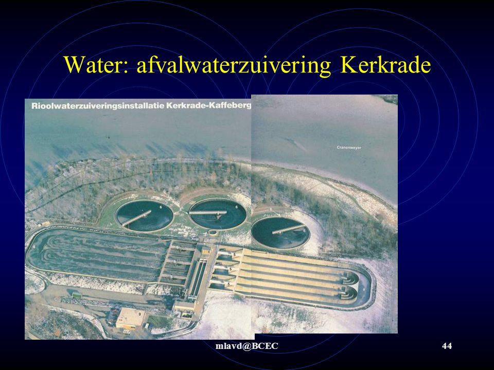 Water: afvalwaterzuivering Kerkrade
