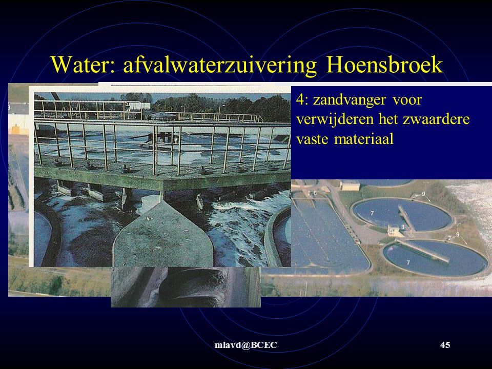 Water: afvalwaterzuivering Hoensbroek