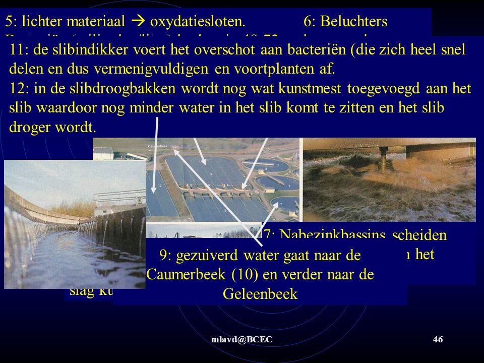 6: Beluchters brengen de benodigde O2 in het water.