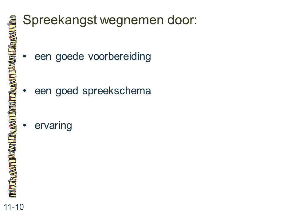 Spreekangst wegnemen door:
