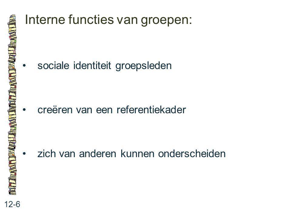 Interne functies van groepen: