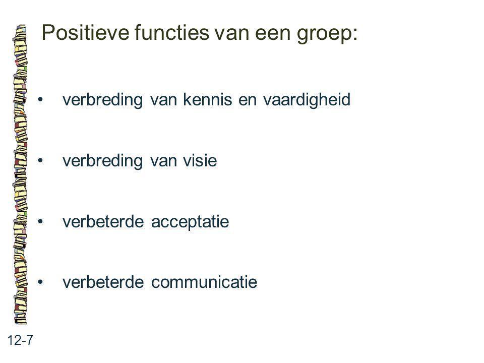 Positieve functies van een groep: