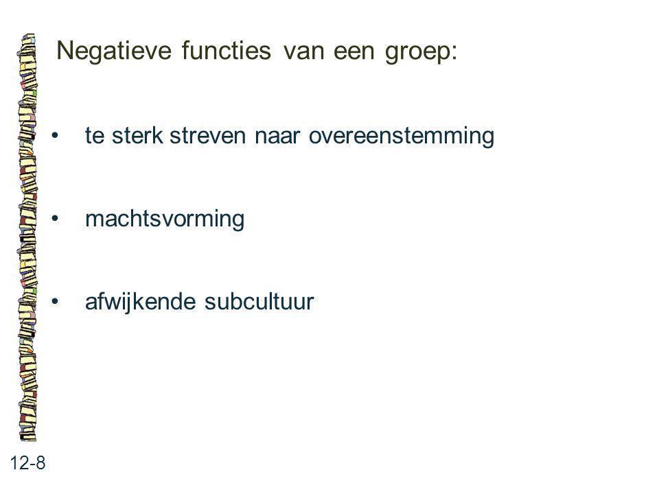 Negatieve functies van een groep: