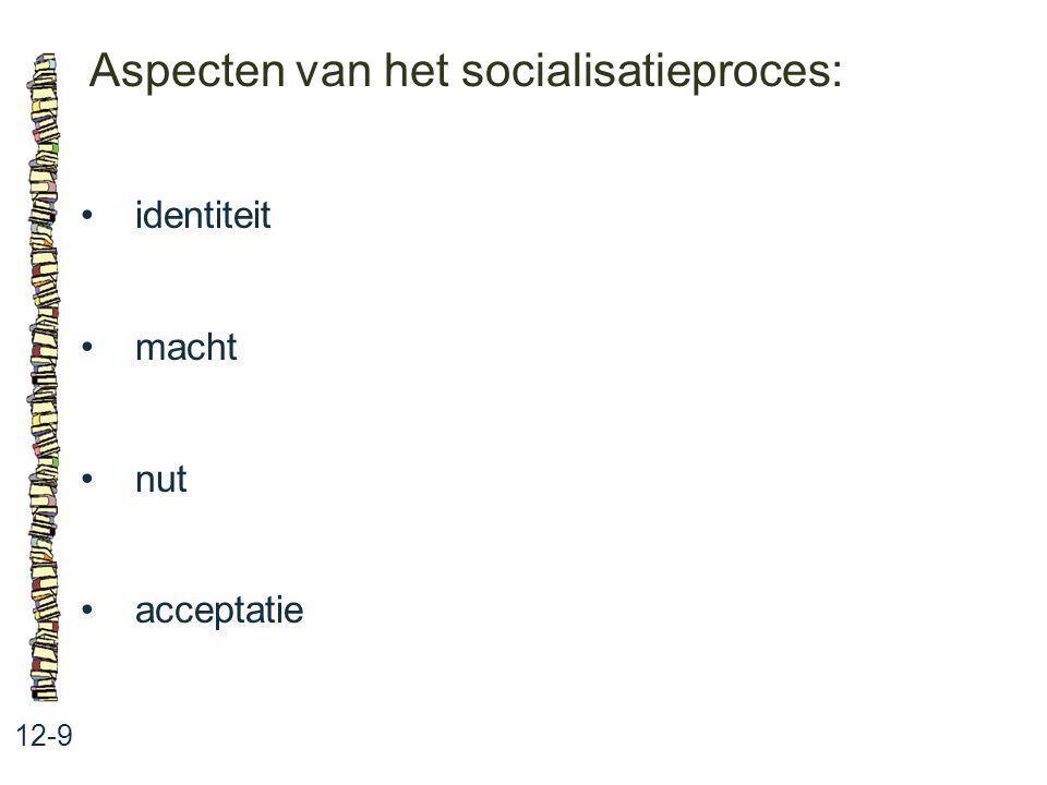 Aspecten van het socialisatieproces: