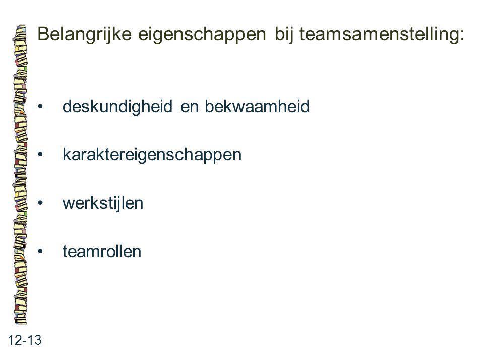 Belangrijke eigenschappen bij teamsamenstelling:
