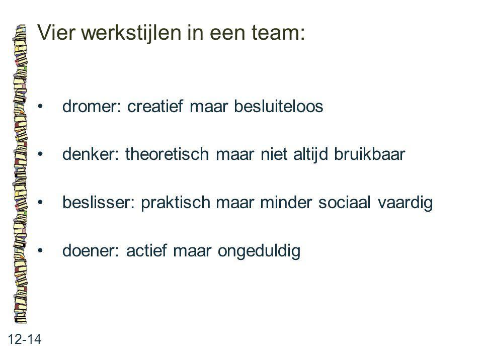 Vier werkstijlen in een team: