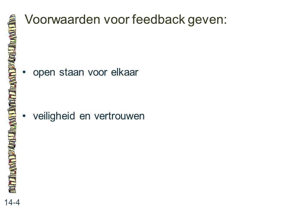 Voorwaarden voor feedback geven: